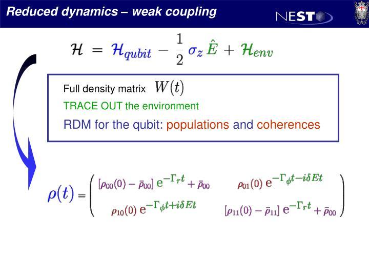 Reduced dynamics – weak coupling
