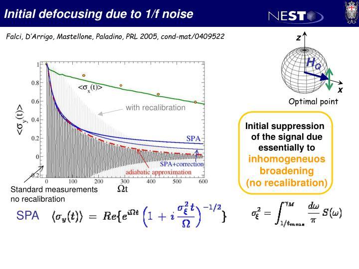 Initial defocusing due to 1/f noise