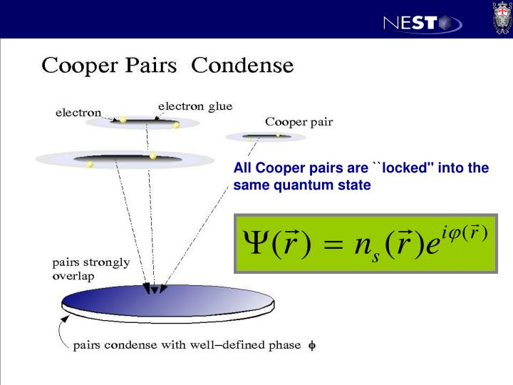 All Cooper pairs are ``locked'' into the