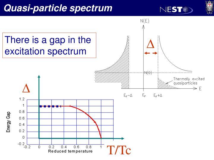 Quasi-particle spectrum