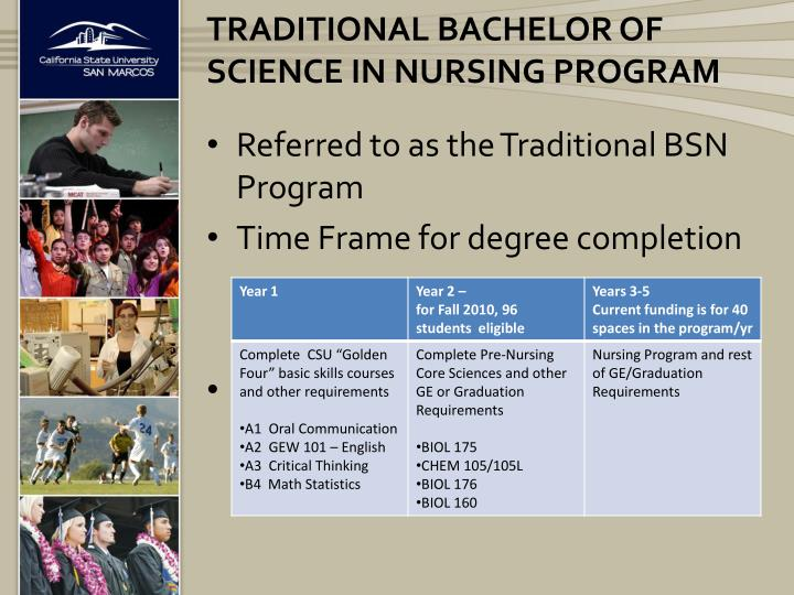 Traditional Bachelor of Science in Nursing Program