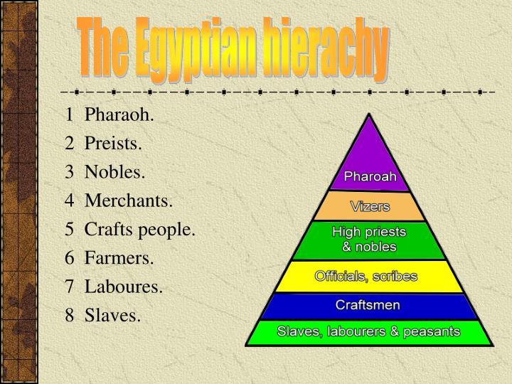 The Egyptian hierachy