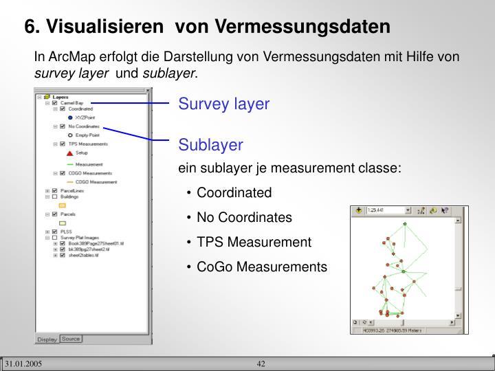6. Visualisieren  von Vermessungsdaten