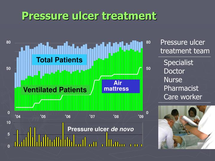 Pressure ulcer treatment