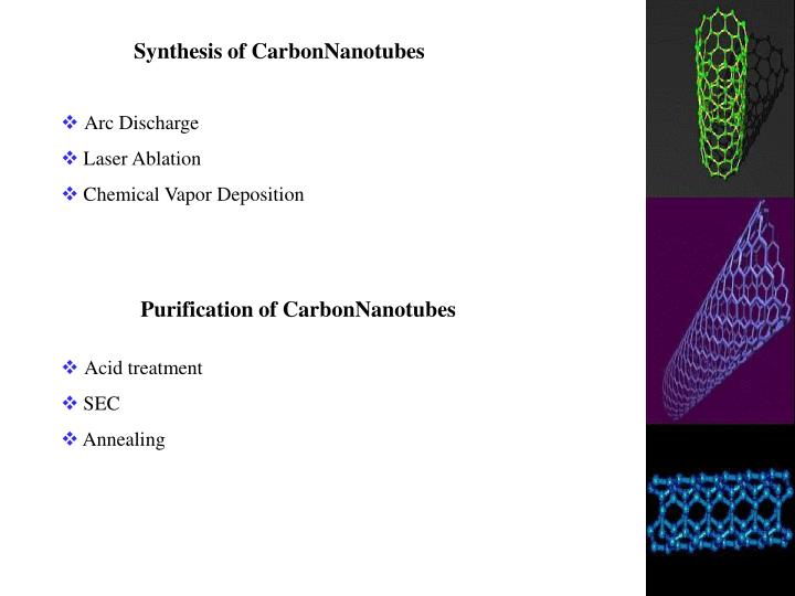 Synthesis of CarbonNanotubes