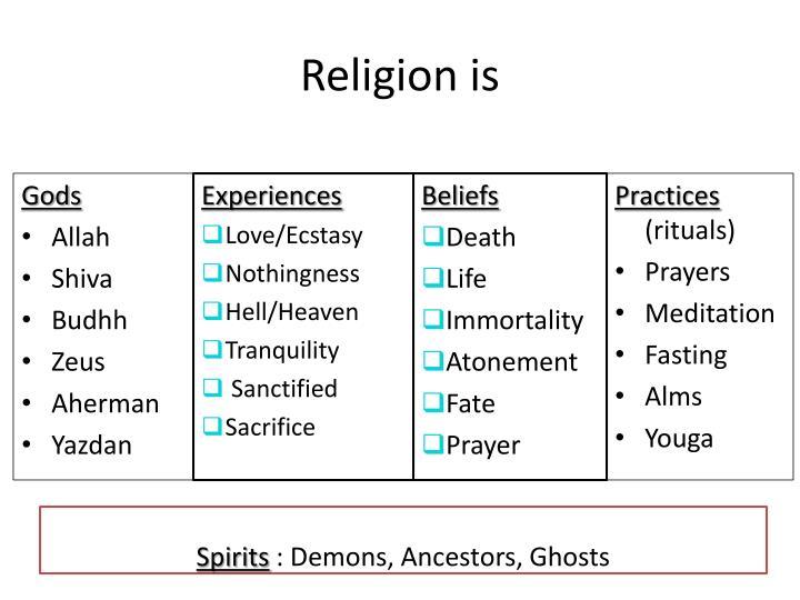 Religion is