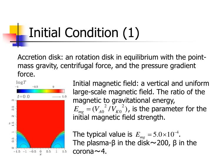 Initial magnetic field: a vertical and uniform