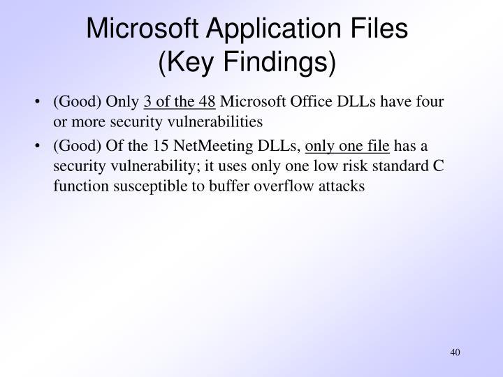 Microsoft Application Files