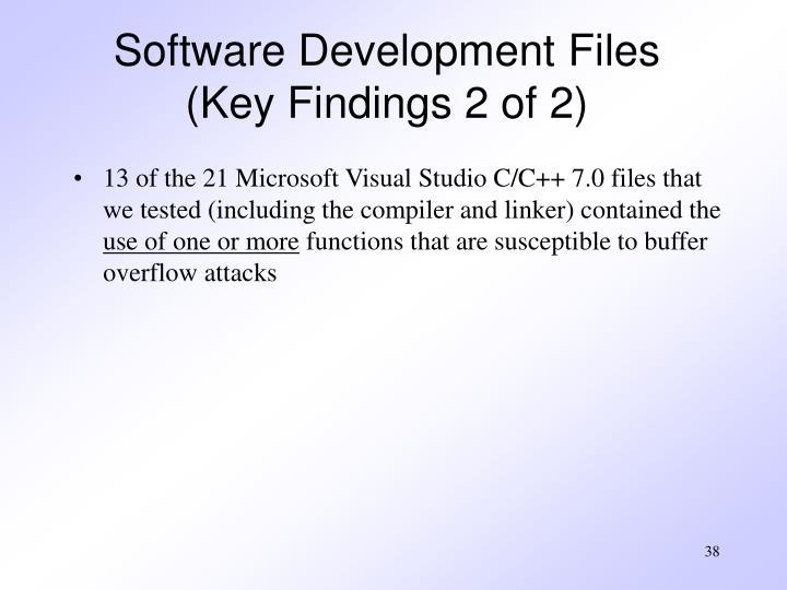 Software Development Files