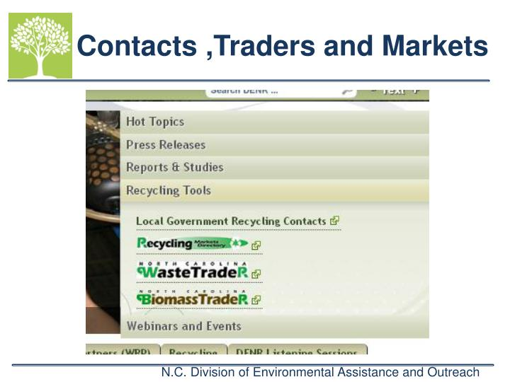Contacts ,Traders and Markets