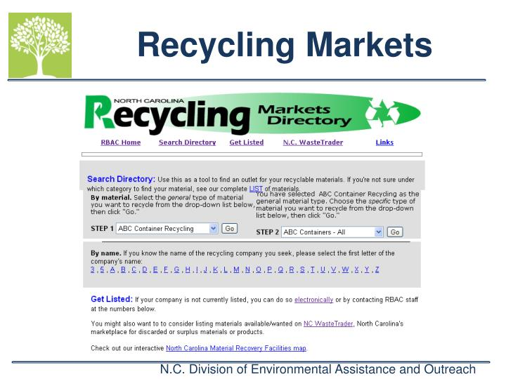 Recycling Markets