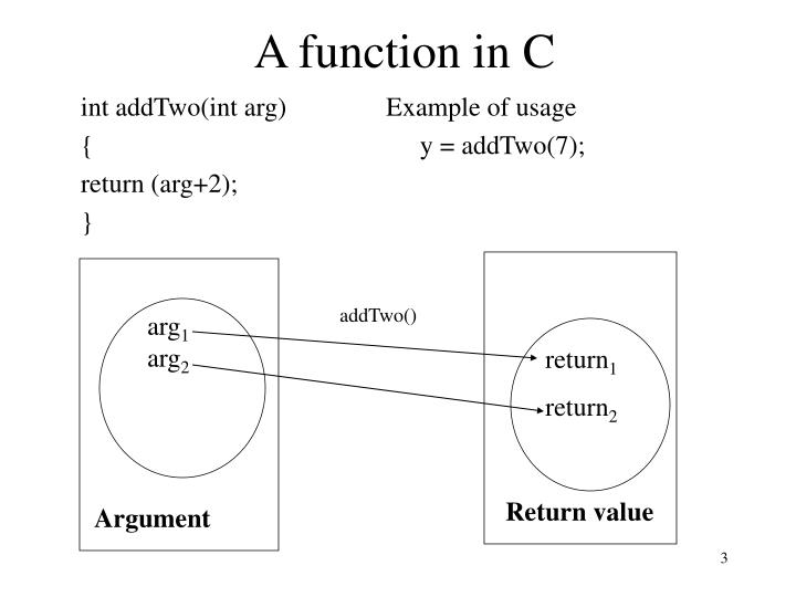 A function in c