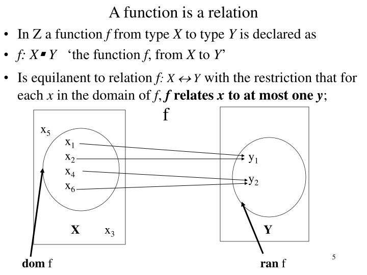 A function is a relation