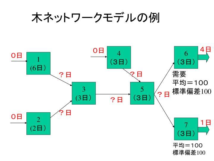 木ネットワークモデルの例