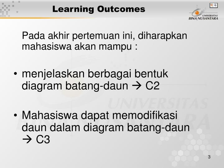 Ppt pertemuan 4 powerpoint presentation id3892851 learning outcomes ccuart Images