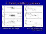 4 radial metallicity gradients