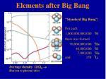 elements after big bang