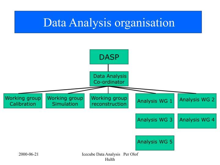 Data analysis organisation