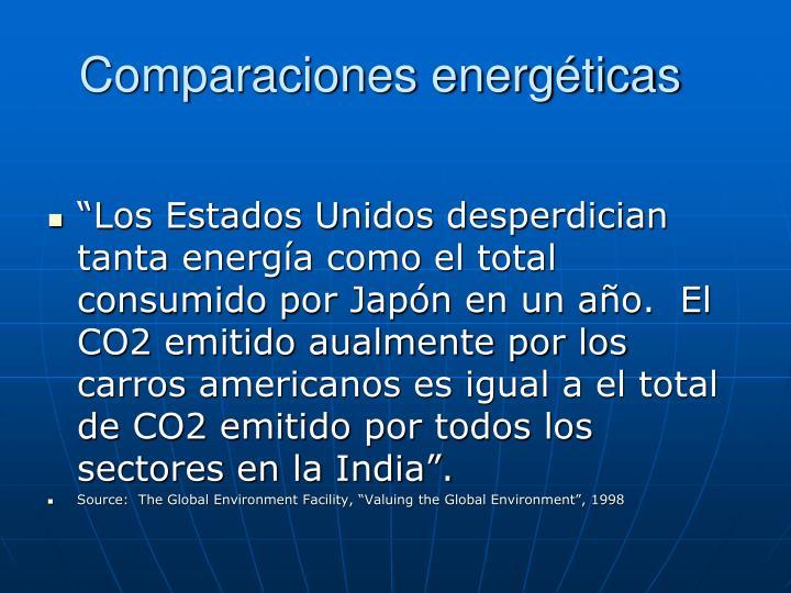 Comparaciones energéticas