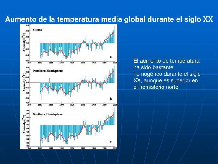 Aumento de la temperatura media global durante el siglo XX