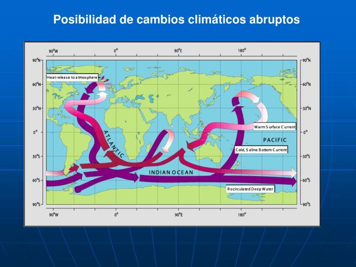 Posibilidad de cambios climáticos abruptos