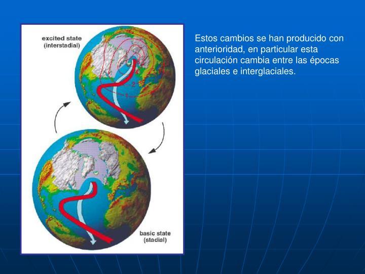 Estos cambios se han producido con anterioridad, en particular esta circulación cambia entre las épocas glaciales e interglaciales.