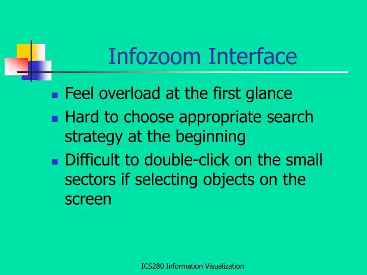 Infozoom Interface
