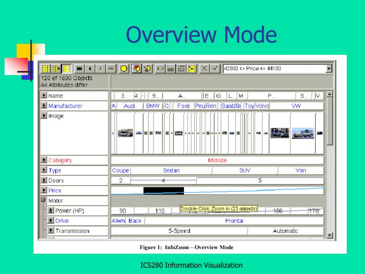 Overview Mode