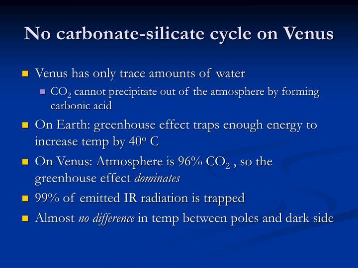 No carbonate-silicate cycle on Venus