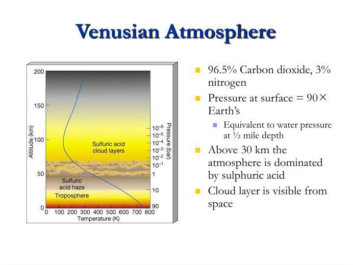 Venusian Atmosphere