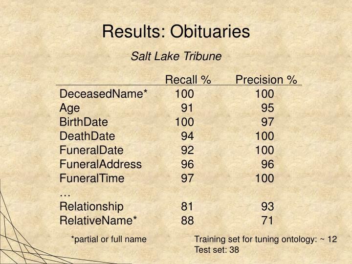 Results: Obituaries