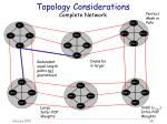 topology considerations complete network