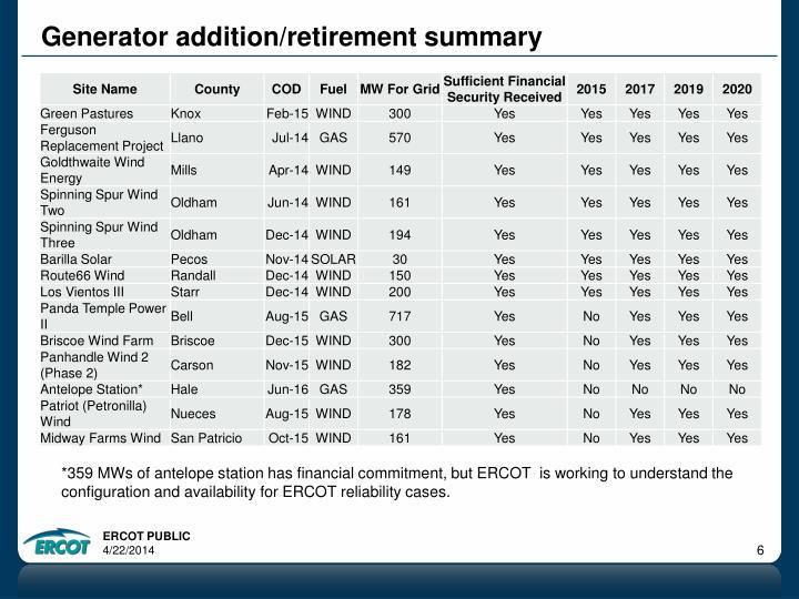 Generator addition/retirement summary