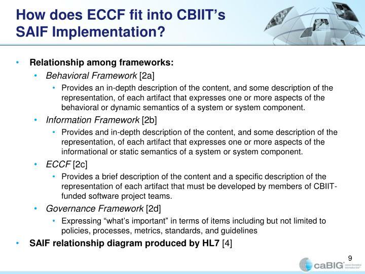 How does ECCF fit into CBIIT