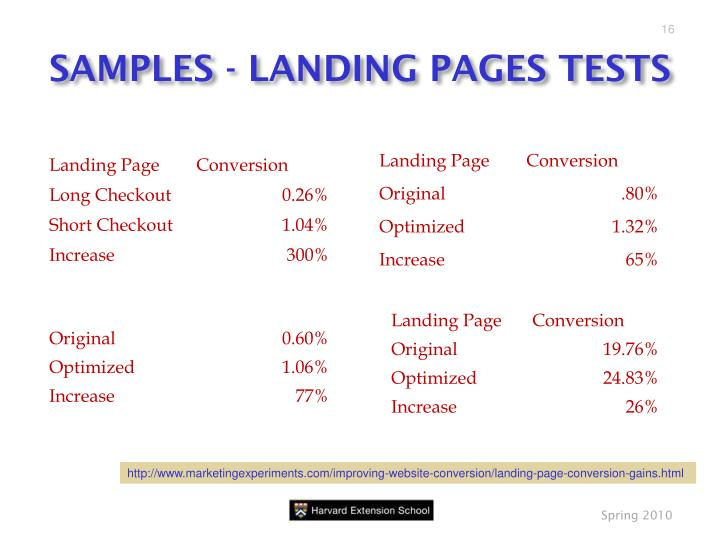 SAMPLES - LANDING PAGES TESTS