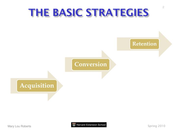 The basic strategies