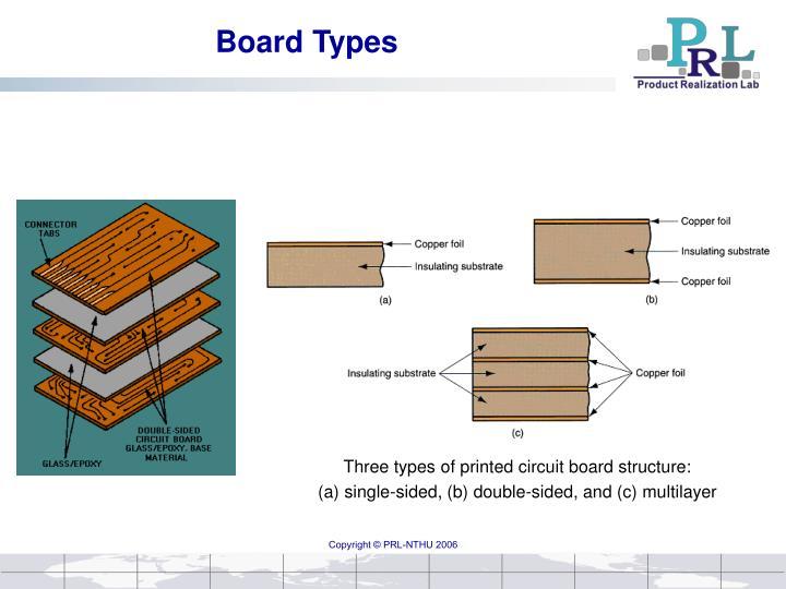 Board types