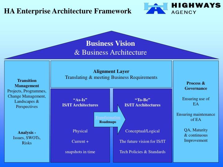enterprise architecture framework analysis essay Visualizing and measuring enterprise application architecture june 28, 2013 visualizing and measuring enterprise architecture: an exploratory biopharma.