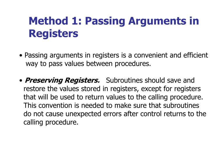 Method 1: Passing Arguments in Registers