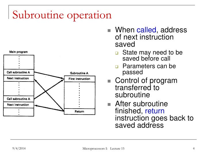 Subroutine operation