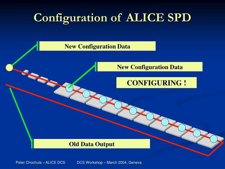 Configuration of ALICE SPD