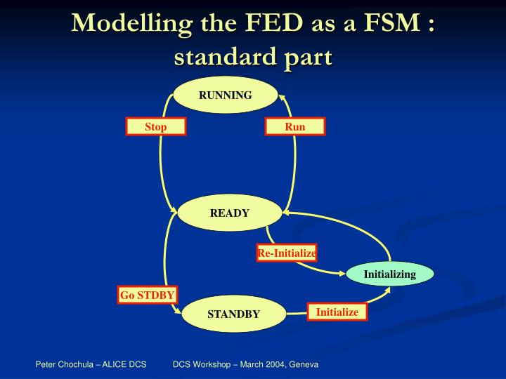 Modelling the FED as a FSM : standard part