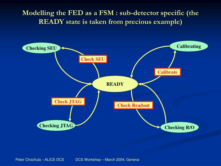 Modelling the FED as a FSM : sub-detector specific (the READY state is taken from precious example)