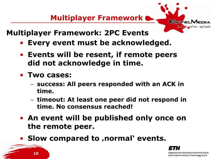 Multiplayer Framework