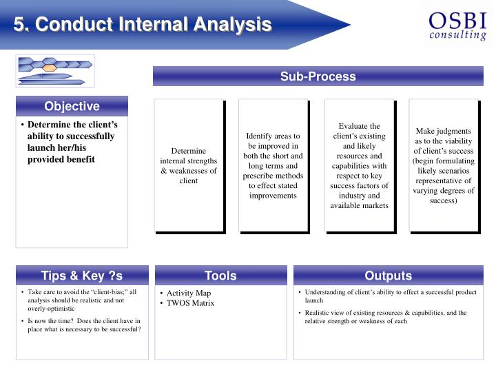 southwest resources and capabilities Firms use strategic management process by developing and c all the resources and capabilities that the eg southwest airlines has a complex.