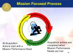 mission focused process3