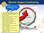 mission support contracting1