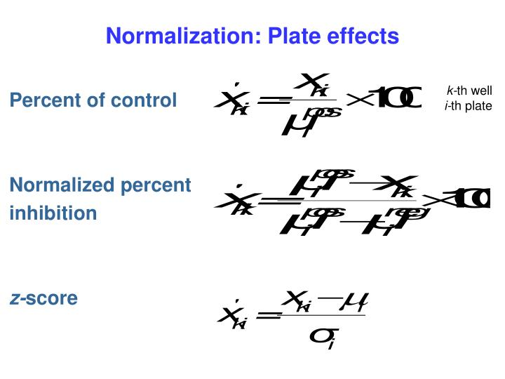 Normalization: Plate effects