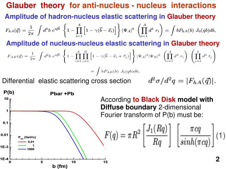 Glauber  theory