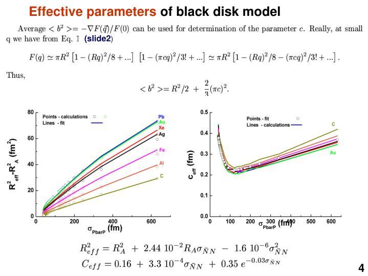 Effective parameters